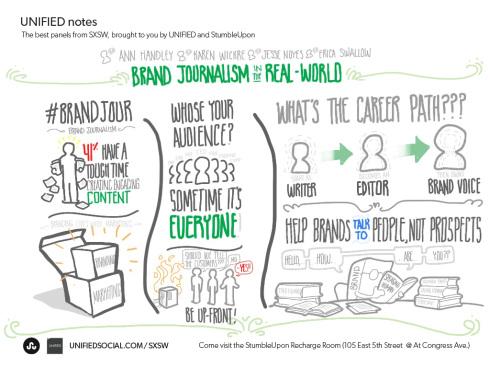 periodismo-de-marca-claves