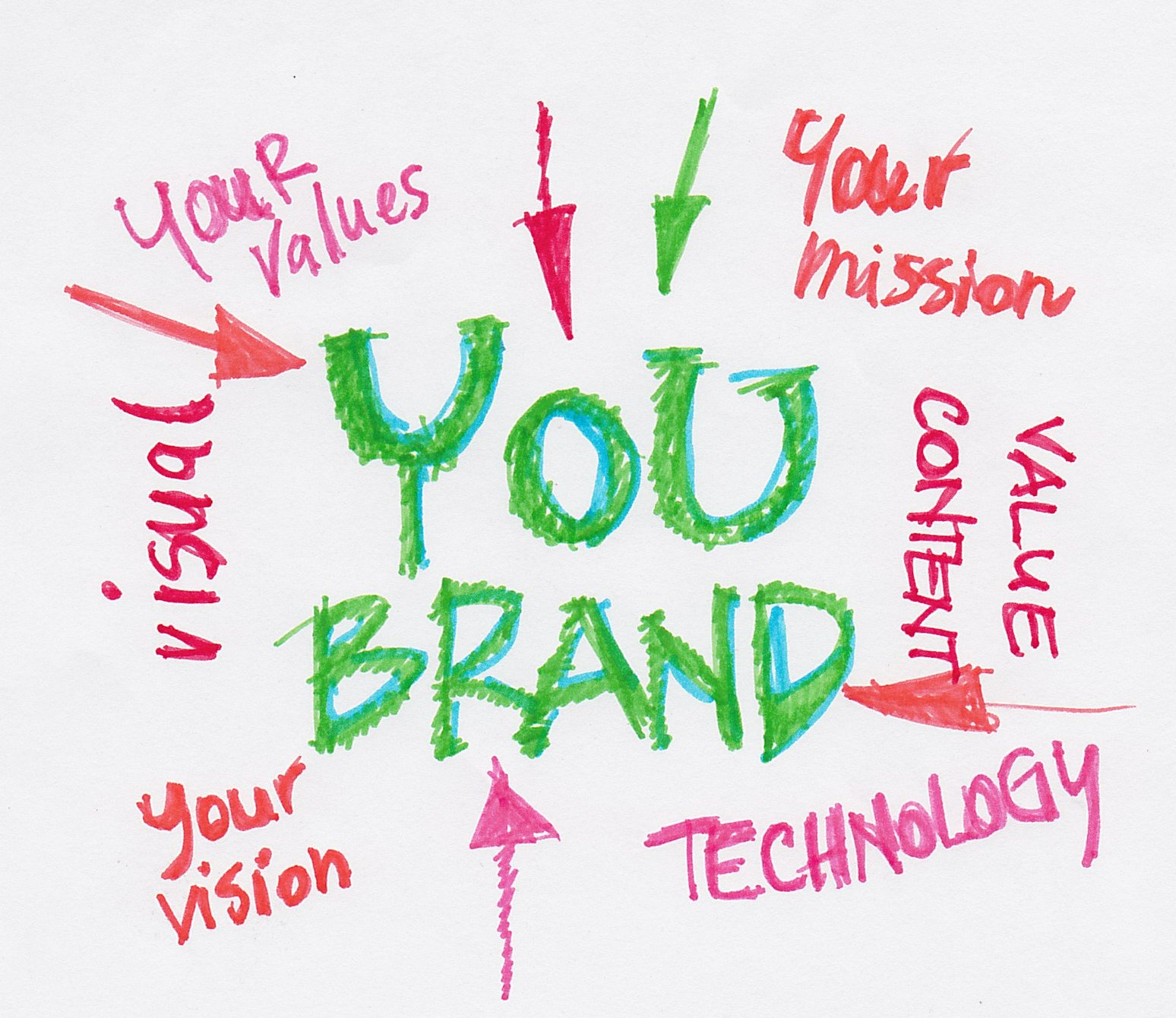 marca personal online