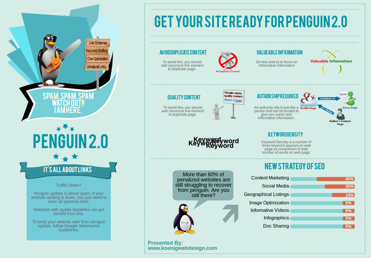 Claves Google Penguin