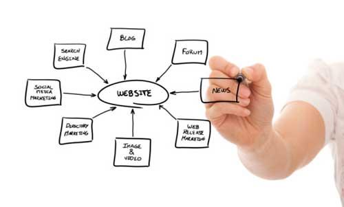 arquitectura web seo