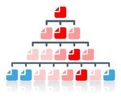 seo estructura web